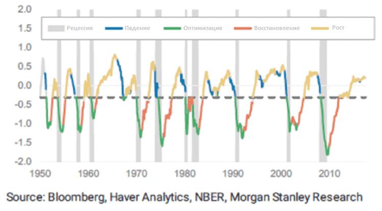 Мировые рынки близки к обвалу